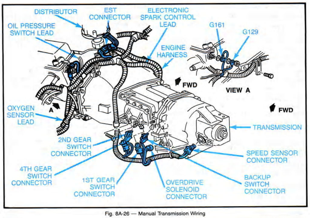 1984_Corvette_Manual_Transmission_Wiring another 4 3 question [forums c4 technical] corvetteforum guru c6 transmission wiring diagram at reclaimingppi.co